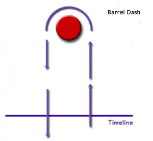 Barrel Dash